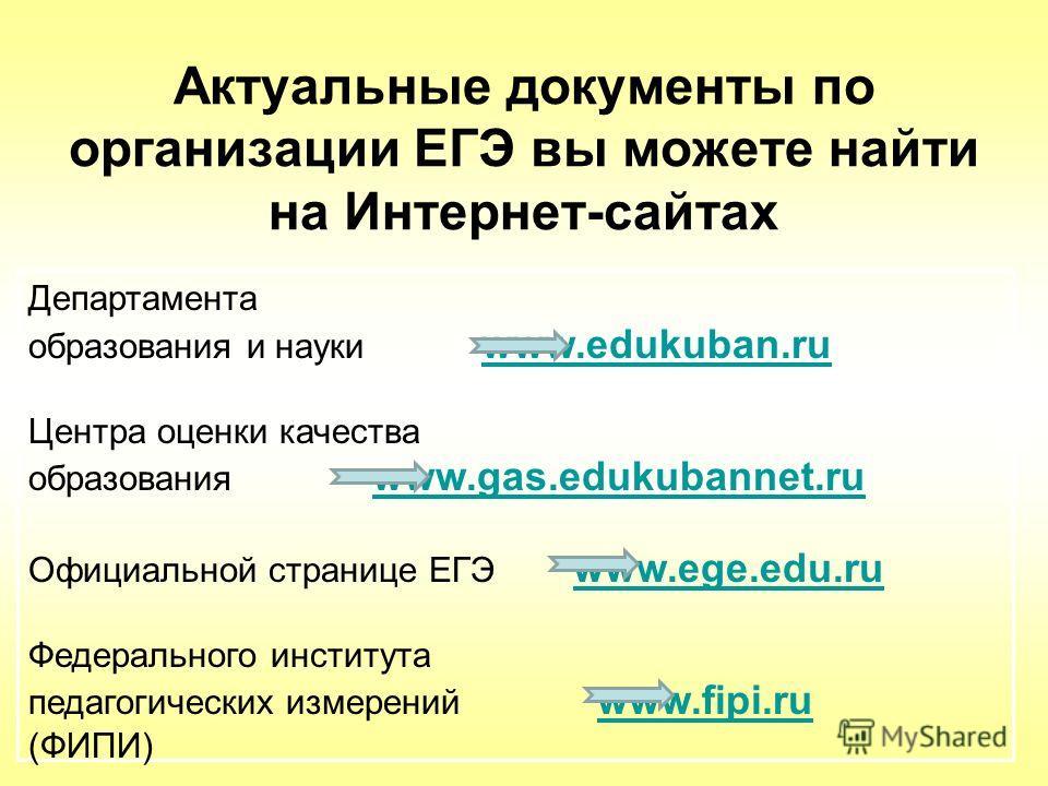 Актуальные документы по организации ЕГЭ вы можете найти на Интернет-сайтах Департамента образования и науки www.edukuban.ru www.edukuban.ru Центра оценки качества образования www.gas.edukubannet.ru www.gas.edukubannet.ru Официальной странице ЕГЭ www.