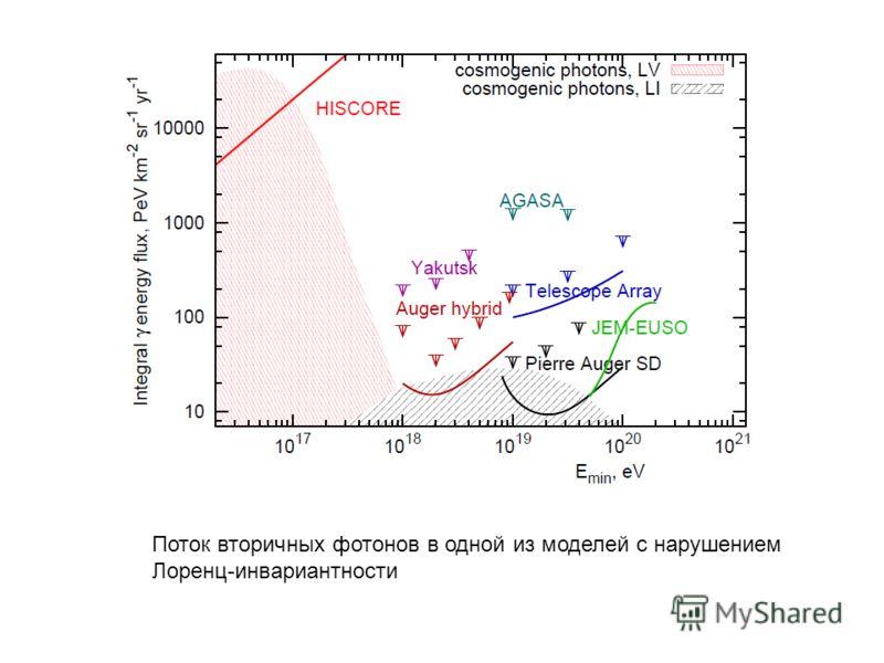 Поток вторичных фотонов в одной из моделей с нарушением Лоренц-инвариантности