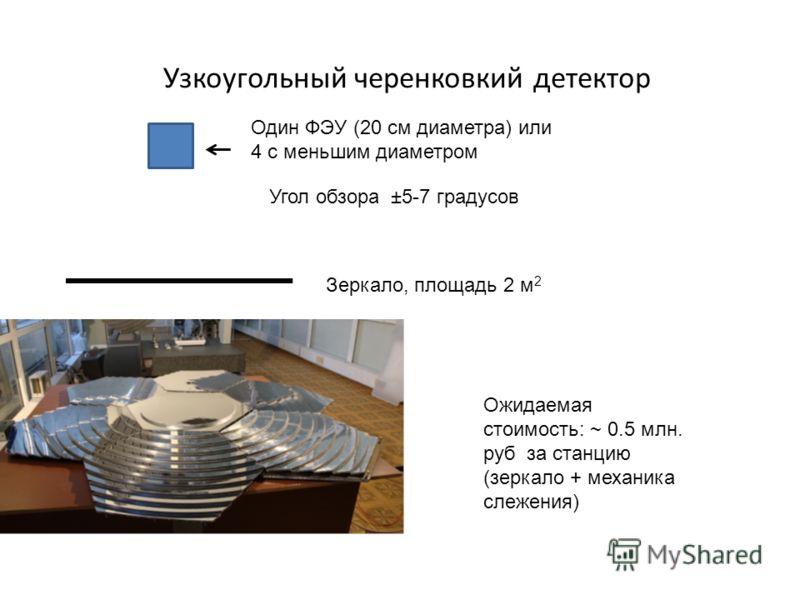 Узкоугольный черенковкий детектор Зеркало, площадь 2 м 2 Один ФЭУ (20 см диаметра) или 4 с меньшим диаметром Угол обзора ±5-7 градусов Ожидаемая стоимость: ~ 0.5 млн. руб за станцию (зеркало + механика слежения)