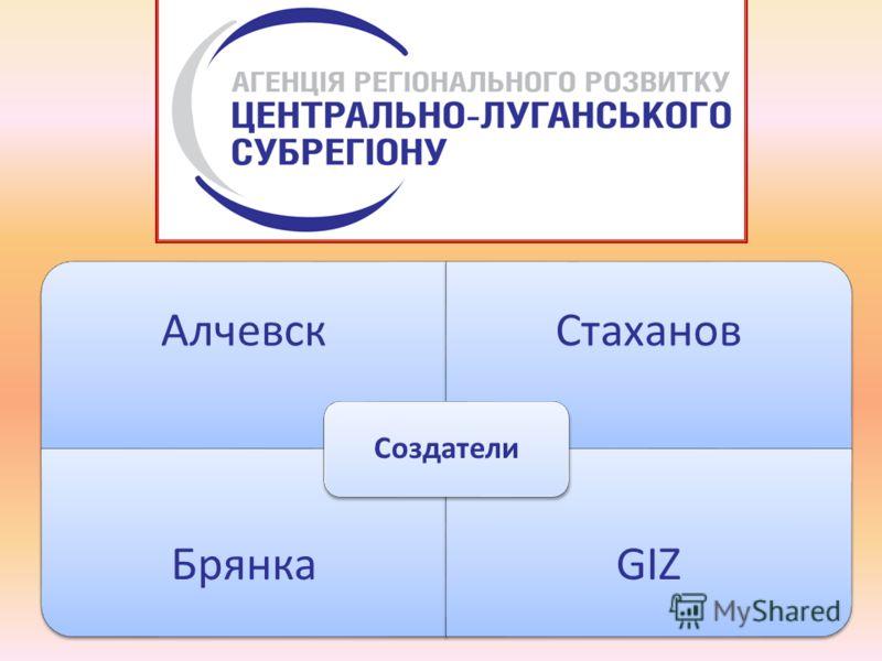 АлчевскСтаханов БрянкаGIZ Создатели