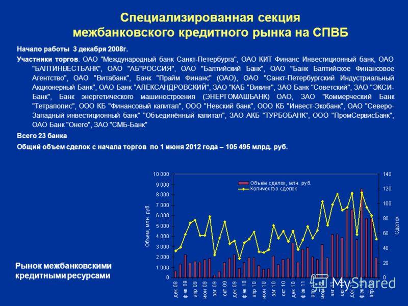 Специализированная секция межбанковского кредитного рынка на СПВБ Начало работы 3 декабря 2008г. Участники торгов: ОАО