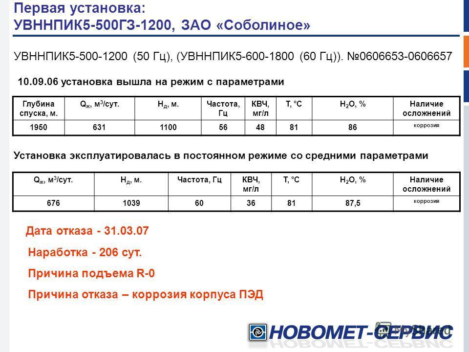Первая установка: УВННПИК5-500ГЗ-1200, ЗАО «Соболиное» УВННПИК5-500-1200 (50 Гц), (УВННПИК5-600-1800 (60 Гц)). 0606653-0606657 10.09.06 установка вышла на режим с параметрами Глубина спуска, м. Q ж, м 3 /сут.Н д, м.Частота, Гц КВЧ, мг/л Т, °СН 2 О, %