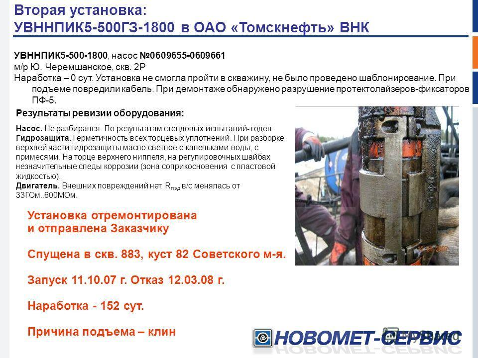 УВННПИК5-500-1800, насос 0609655-0609661 м/р Ю. Черемшанское, скв. 2Р Наработка – 0 сут. Установка не смогла пройти в скважину, не было проведено шаблонирование. При подъеме повредили кабель. При демонтаже обнаружено разрушение протектолайзеров-фикса