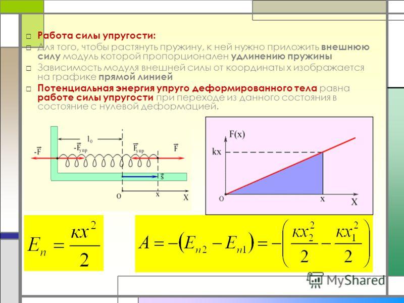 Работа силы упругости: Для того, чтобы растянуть пружину, к ней нужно приложить внешнюю силу модуль которой пропорционален удлинению пружины Зависимость модуля внешней силы от координаты x изображается на графике прямой линией Потенциальная энергия у