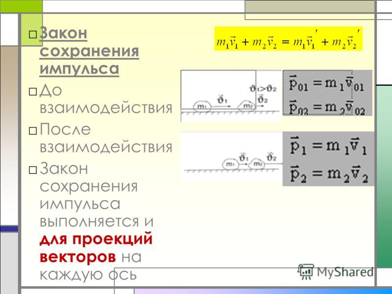 Закон сохранения импульса До взаимодействия После взаимодействия Закон сохранения импульса выполняется и для проекций векторов на каждую ось