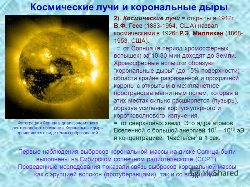 Космические лучи и корональные дыры 2). Космические лучи = открыты в 1912г В.Ф. Гесс (1883-1964, США) назвал космическими в 1926г Р.Э. Милликен (1868- 1953, США). = от Солнца (в период хромосферных вспышек) за 10-30 мин доходят до Земли. Хромосферные