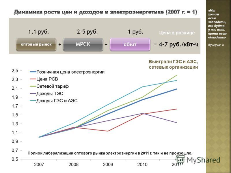 «Мы хотим всем завладеть, как будто у нас есть время всем обладать» Фридрих II Выиграли ГЭС и АЭС, сетевые организации 1,1 руб. 2-5 руб. 1 руб. оптовый рынок МРСК сбыт + + = 4-7 руб./кВт-ч Цена в рознице Полной либерализации оптового рынка электроэне
