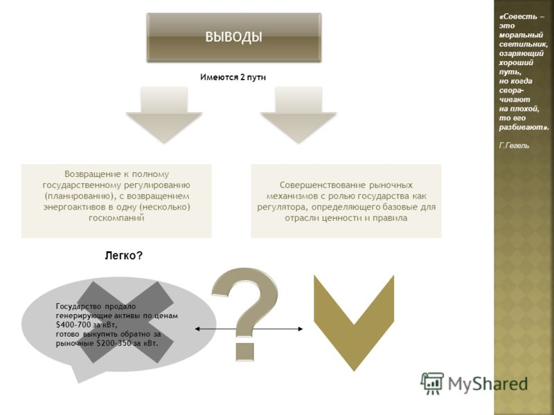 ВЫВОДЫ Имеются 2 пути Возвращение к полному государственному регулированию (планированию), с возвращением энергоактивов в одну (несколько) госкомпаний Совершенствование рыночных механизмов с ролью государства как регулятора, определяющего базовые для