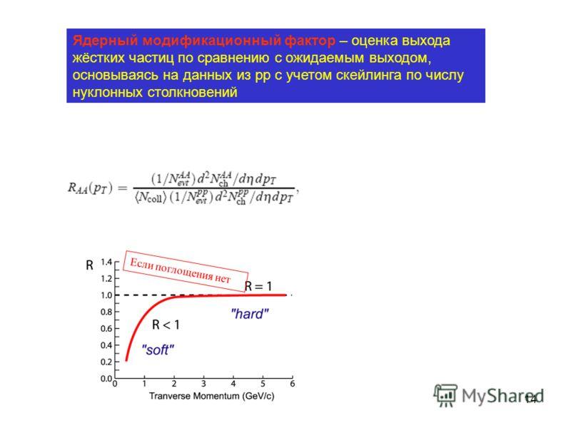 14 Если поглощения нет Ядерный модификационный фактор – оценка выхода жёстких частиц по сравнению с ожидаемым выходом, основываясь на данных из рр с учетом скейлинга по числу нуклонных столкновений