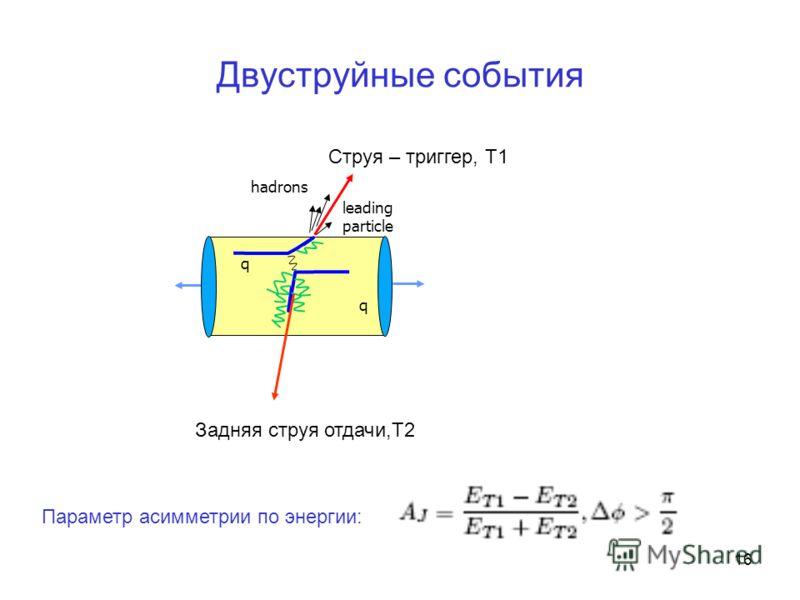 16 Двуструйные события q q hadrons leading particle Образование струй Струя – триггер, Т1 Задняя струя отдачи,Т2 Параметр асимметрии по энергии:
