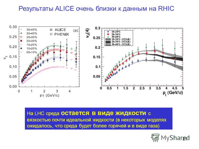 21 Результаты ALICE очень близки к данным на RHIC На LHC среда остается в виде жидкости с вязкостью почти идеальной жидкости (в некоторых моделях ожидалось, что среда будет более горячей и в виде газа)