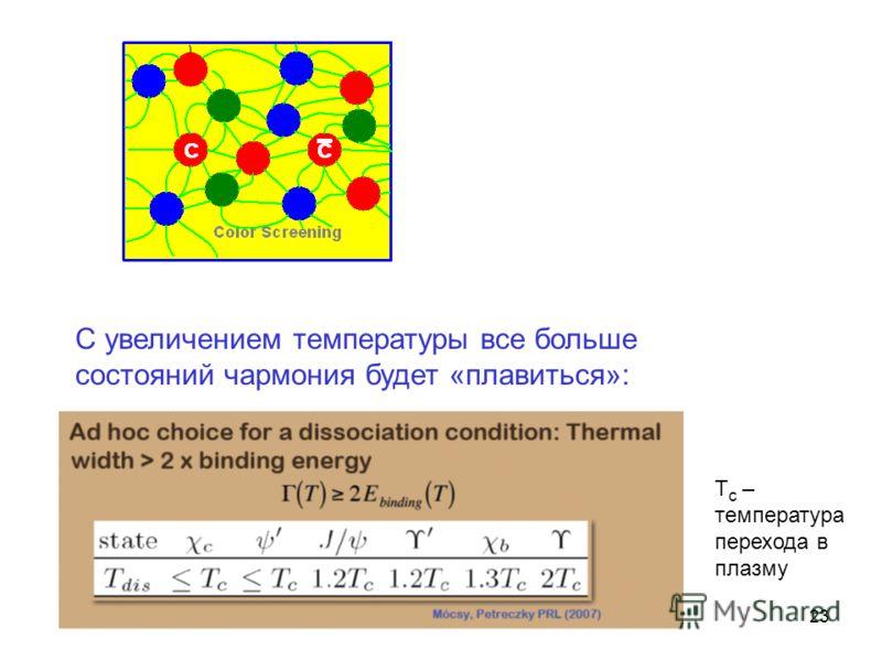23 С увеличением температуры все больше состояний чармония будет «плавиться»: Т с – температура перехода в плазму