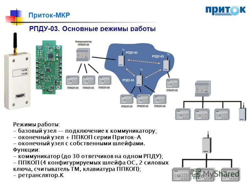 Приток-МКР РПДУ-03.
