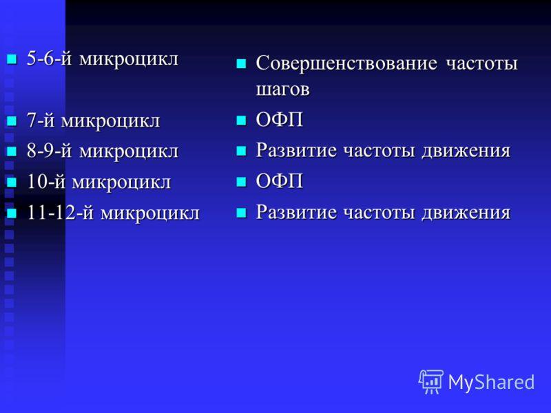 5-6-й микроцикл 5-6-й микроцикл 7-й микроцикл 7-й микроцикл 8-9-й микроцикл 8-9-й микроцикл 10-й микроцикл 10-й микроцикл 11-12-й микроцикл 11-12-й микроцикл Совершенствование частоты шагов ОФП Развитие частоты движения ОФП Развитие частоты движения
