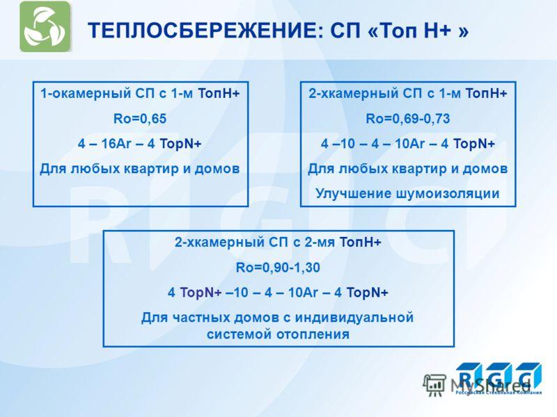 ТЕПЛОСБЕРЕЖЕНИЕ: СП «Топ Н+ » 2-хкамерный СП с 2-мя ТопН+ Ro=0,90-1,30 4 TopN+ –10 – 4 – 10Ar – 4 TopN+ Для частных домов с индивидуальной системой отопления 1-окамерный СП с 1-м ТопН+ Ro=0,65 4 – 16Ar – 4 TopN+ Для любых квартир и домов 2-хкамерный