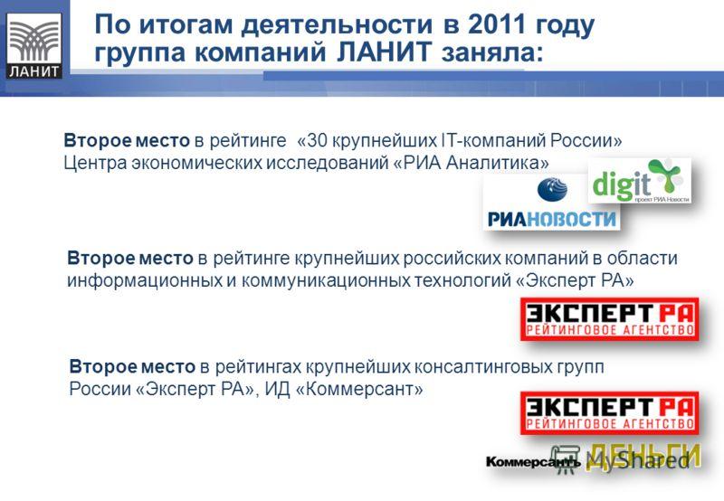 По итогам деятельности в 2011 году группа компаний ЛАНИТ заняла: Второе место в рейтингах крупнейших консалтинговых групп России «Эксперт РА», ИД «Коммерсант» Второе место в рейтинге «30 крупнейших IT-компаний России» Центра экономических исследовани