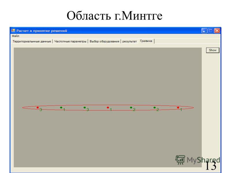 Область г.Минтге 13