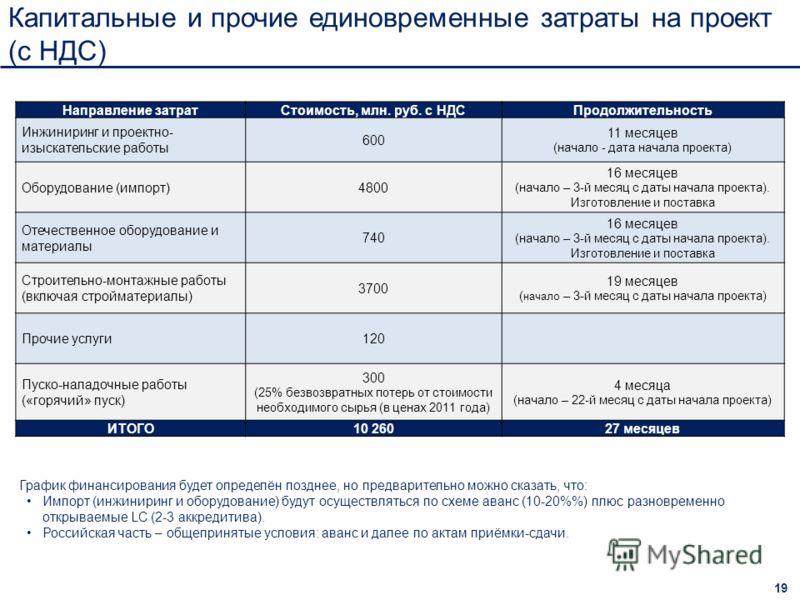 Капитальные и прочие единовременные затраты на проект (с НДС) Направление затратСтоимость, млн. руб. с НДСПродолжительность Инжиниринг и проектно- изыскательские работы 600 11 месяцев (начало - дата начала проекта) Оборудование (импорт)4800 16 месяце