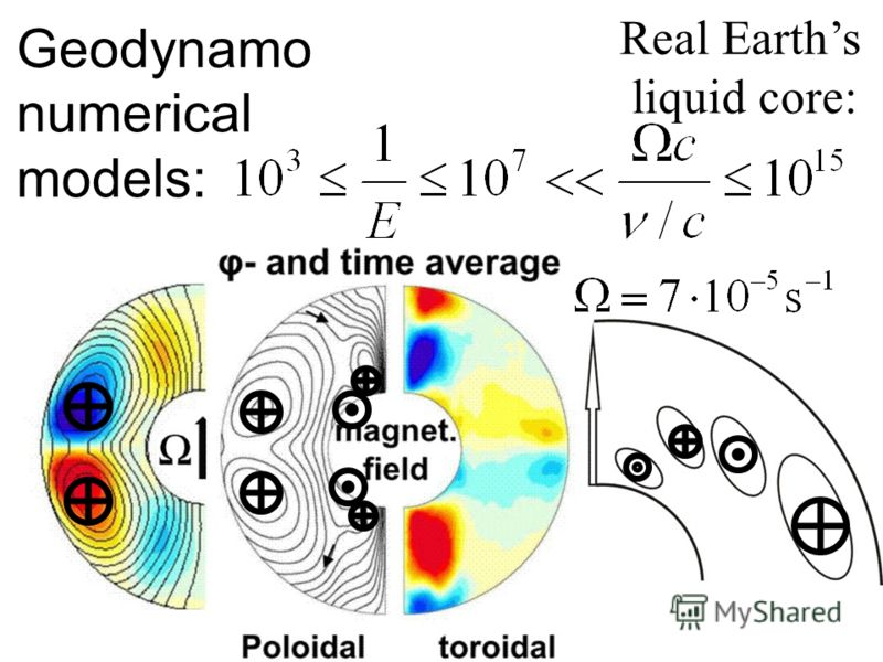 Geodynamo numerical models: Real Earths liquid core:
