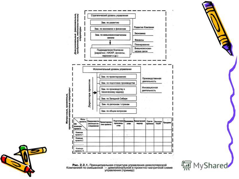 Блок схема управление качеством фото 712