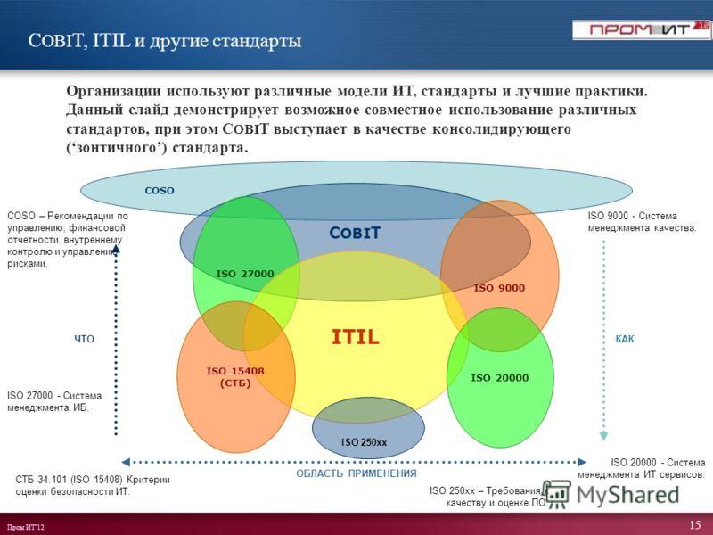 Пром ИТ12 15 Организации используют различные модели ИТ, стандарты и лучшие практики. Данный слайд демонстрирует возможное совместное использование различных стандартов, при этом C OBI T выступает в качестве консолидирующего (зонтичного) стандарта. C