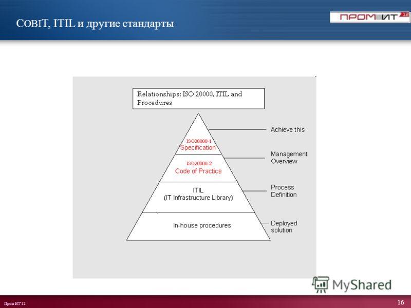 Пром ИТ12 16 C OBI T, ITIL и другие стандарты
