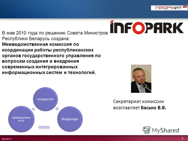 Пром ИТ12 3 В мае 2010 года по решению Совета Министров Республики Беларусь создана: Межведомственная комиссия по координации работы республиканских органов государственного управления по вопросам создания и внедрения современных интегрированных инфо