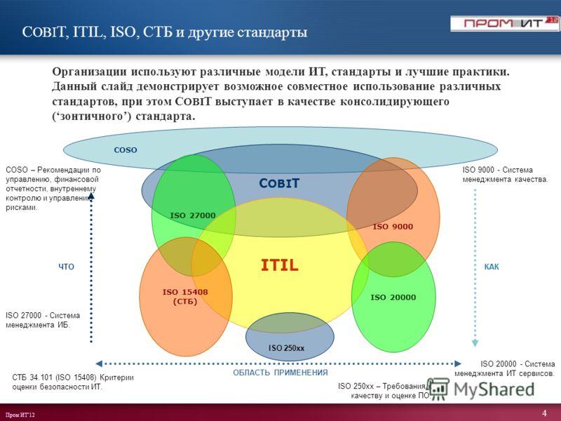Пром ИТ12 4 Организации используют различные модели ИТ, стандарты и лучшие практики. Данный слайд демонстрирует возможное совместное использование различных стандартов, при этом C OBI T выступает в качестве консолидирующего (зонтичного) стандарта. C
