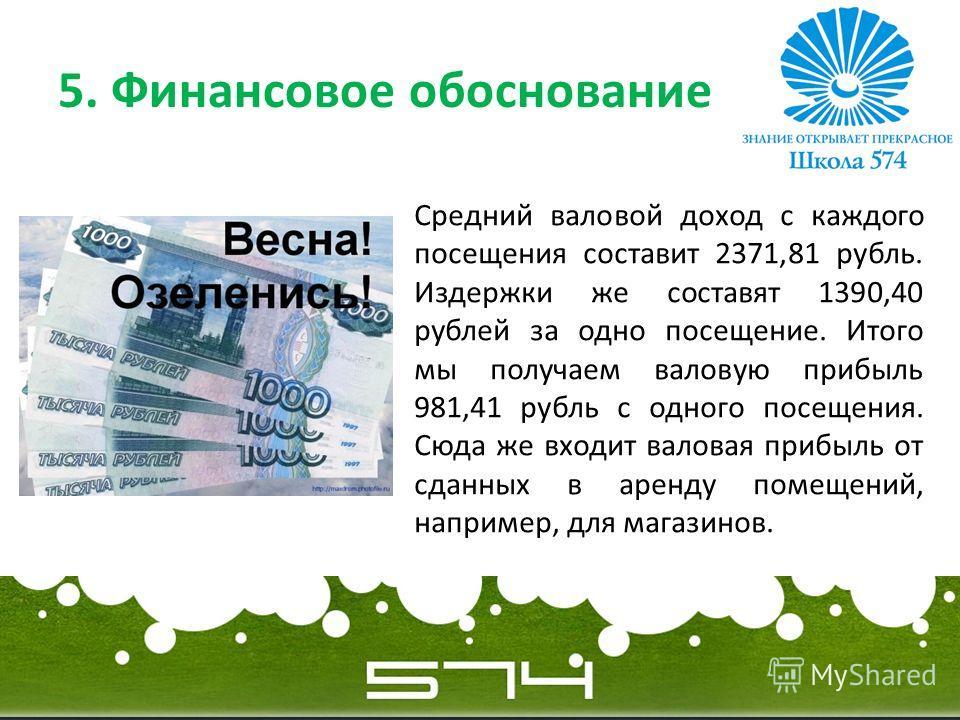5. Финансовое обоснование Средний валовой доход с каждого посещения составит 2371,81 рубль. Издержки же составят 1390,40 рублей за одно посещение. Итого мы получаем валовую прибыль 981,41 рубль с одного посещения. Сюда же входит валовая прибыль от сд