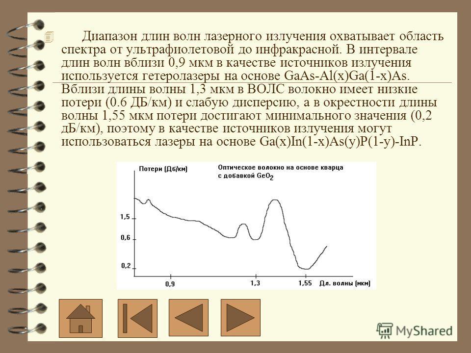 4 Диапазон длин волн лазерного излучения охватывает область спектра от ультрафиолетовой до инфракрасной. В интервале длин волн вблизи 0,9 мкм в качестве источников излучения используется гетеролазеры на основе GaAs-Al(x)Ga(1-x)As. Вблизи длины волны