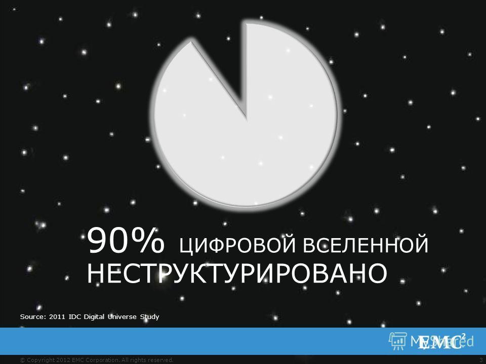 3© Copyright 2012 EMC Corporation. All rights reserved. 90% ЦИФРОВОЙ ВСЕЛЕННОЙ НЕСТРУКТУРИРОВАНО Source: 2011 IDC Digital Universe Study