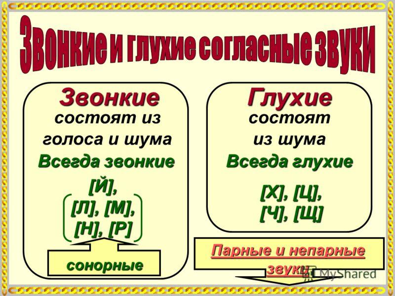 Глухие состоят из голоса и шума состоят из шума Всегда звонкие Всегда глухие [Й], [Л], [М], [Н], [Р] [Х], [Ц], [Ч], [Щ] сонорные Звонкие Парные и непарные звуки Парные и непарные звуки