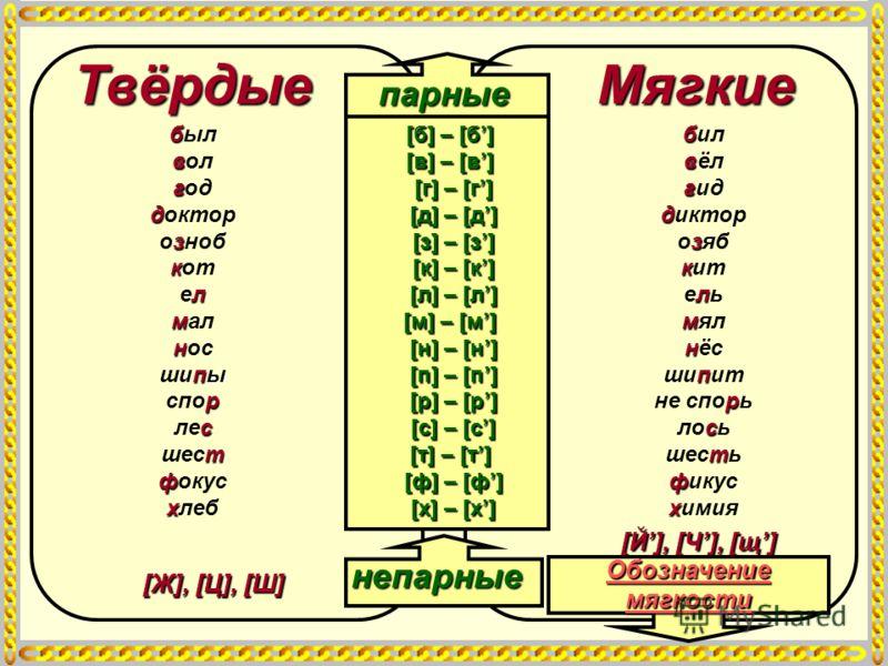 ТвёрдыеМягкие [Ж], [Ц], [Ш] непарные [Й], [Ч], [щ] парные [б] – [б] [в] – [в] [г] – [г] [д] – [д] [з] – [з] [к] – [к] [л] – [л] [м] – [м] [н] – [н] [п] – [п] [р] – [р] [с] – [с] [т] – [т] [ф] – [ф] [х] – [х] б в г д з к л м н п р с т ф х бил вёл гид