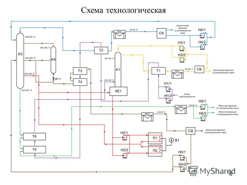 Схема технологическая 8