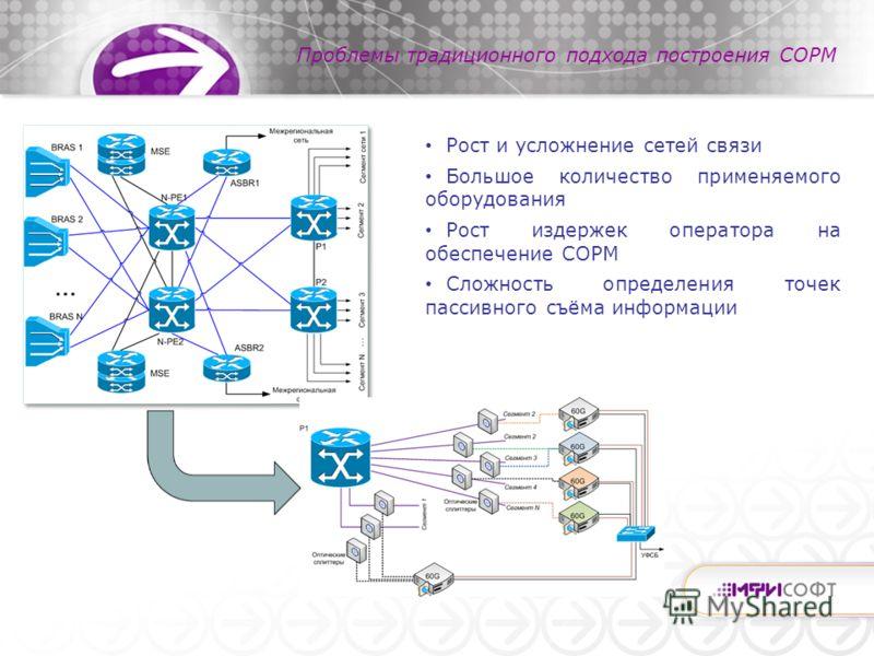 Проблемы традиционного подхода построения СОРМ Рост и усложнение сетей связи Большое количество применяемого оборудования Рост издержек оператора на обеспечение СОРМ Сложность определения точек пассивного съёма информации