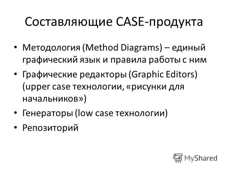 Составляющие CASE-продукта Методология (Method Diagrams) – единый графический язык и правила работы с ним Графические редакторы (Graphic Editors) (upper case технологии, «рисунки для начальников») Генераторы (low case технологии) Репозиторий
