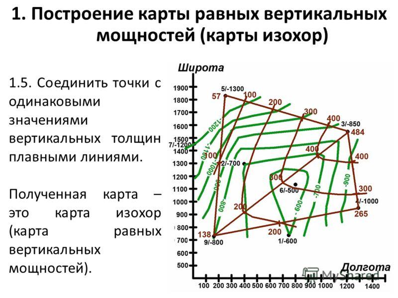 1. Построение карты равных вертикальных мощностей (карты изохор) 1.5. Соединить точки с одинаковыми значениями вертикальных толщин плавными линиями. Полученная карта – это карта изохор (карта равных вертикальных мощностей).