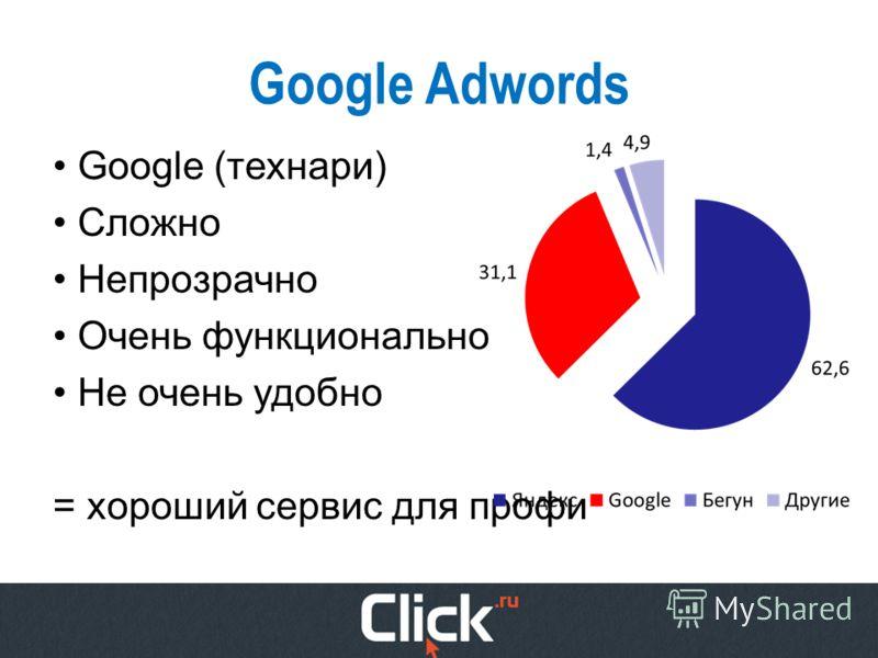 Google Adwords Google (технари) Сложно Непрозрачно Очень функционально Не очень удобно = хороший сервис для профи