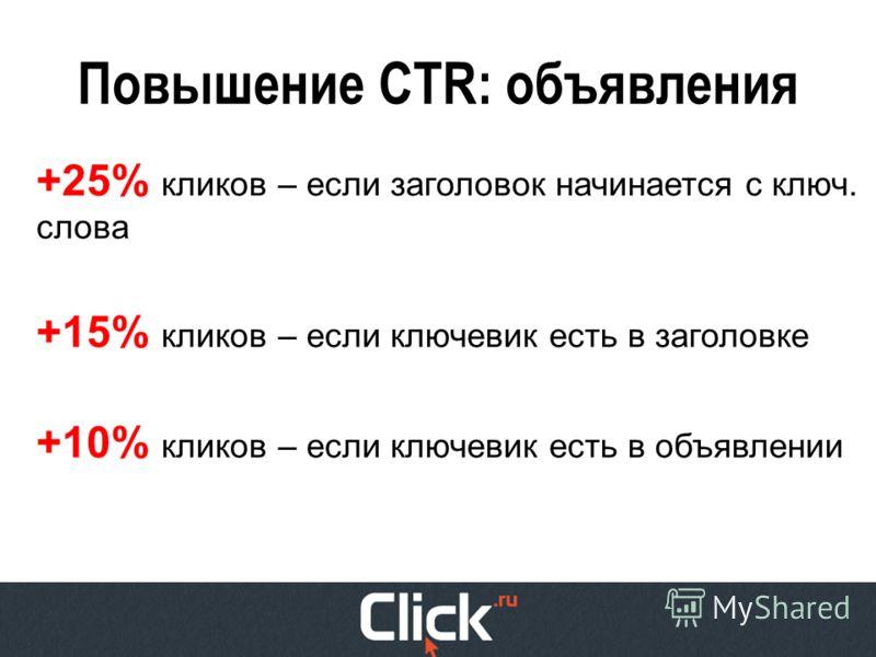 Повышение CTR: объявления +25% кликов – если заголовок начинается с ключ. слова +15% кликов – если ключевик есть в заголовке +10% кликов – если ключевик есть в объявлении