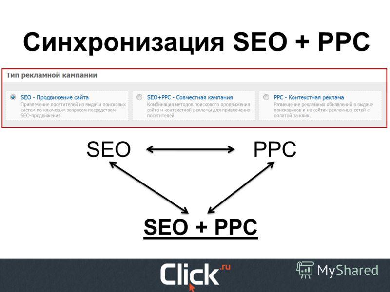 Синхронизация SEO + PPC SEO PPC SEO + PPC
