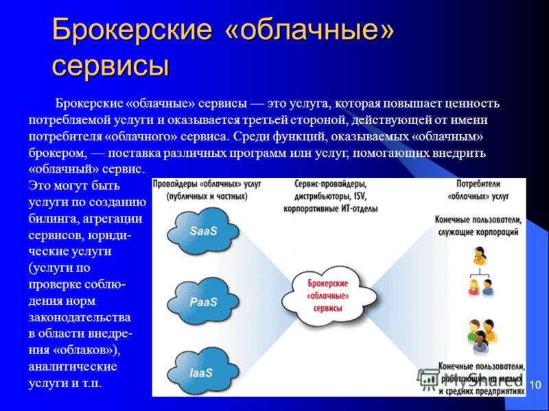 10 Брокерские «облачные» сервисы Брокерские «облачные» сервисы это услуга, которая повышает ценность потребляемой услуги и оказывается третьей стороной, действующей от имени потребителя «облачного» сервиса. Среди функций, оказываемых «облачным» броке