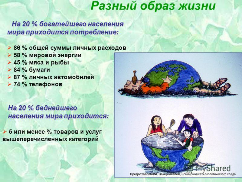 Разный образ жизни На 20 % беднейшего На 20 % беднейшего населения мира приходится: населения мира приходится: 5 или менее % товаров и услуг вышеперечисленных категорий Предоставлено М. Вакернагелем, Всемирная сеть экологического следа На 20 % богате