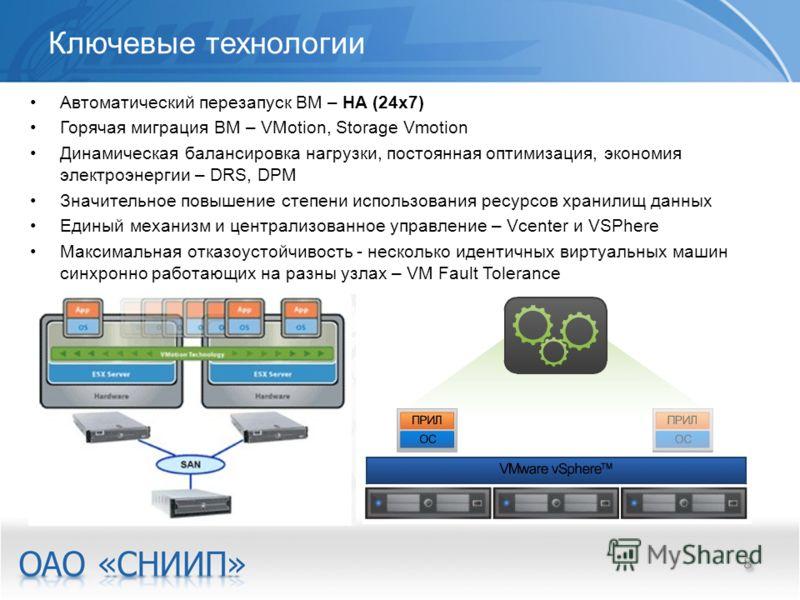 Ключевые технологии Автоматический перезапуск ВМ – HA (24x7) Горячая миграция ВМ – VMotion, Storage Vmotion Динамическая балансировка нагрузки, постоянная оптимизация, экономия электроэнергии – DRS, DPM Значительное повышение степени использования ре