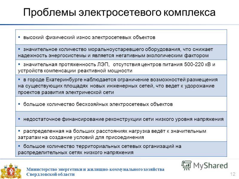 Министерство энергетики и жилищно-коммунального хозяйства Свердловской области 12 высокий физический износ электросетевых объектов значительное количество моральноустаревшего оборудования, что снижает надежность энергосистемы и является негативным эк