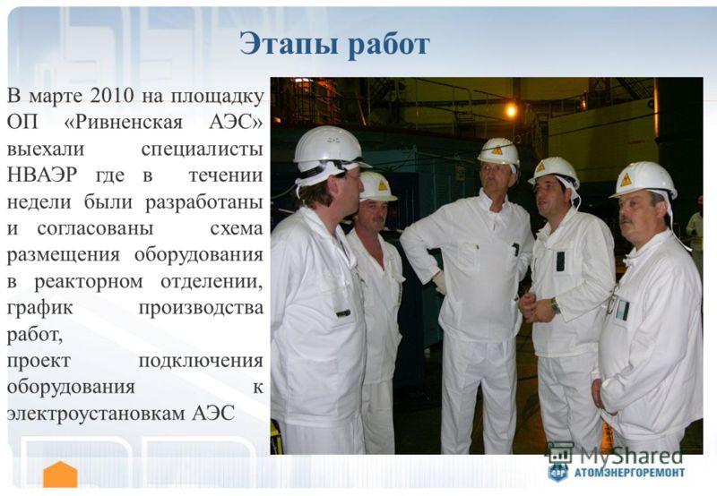Этапы работ В марте 2010 на площадку ОП «Ривненская АЭС» выехали специалисты НВАЭР где в течении недели были разработаны и согласованы схема размещения оборудования в реакторном отделении, график производства работ, проект подключения оборудования к