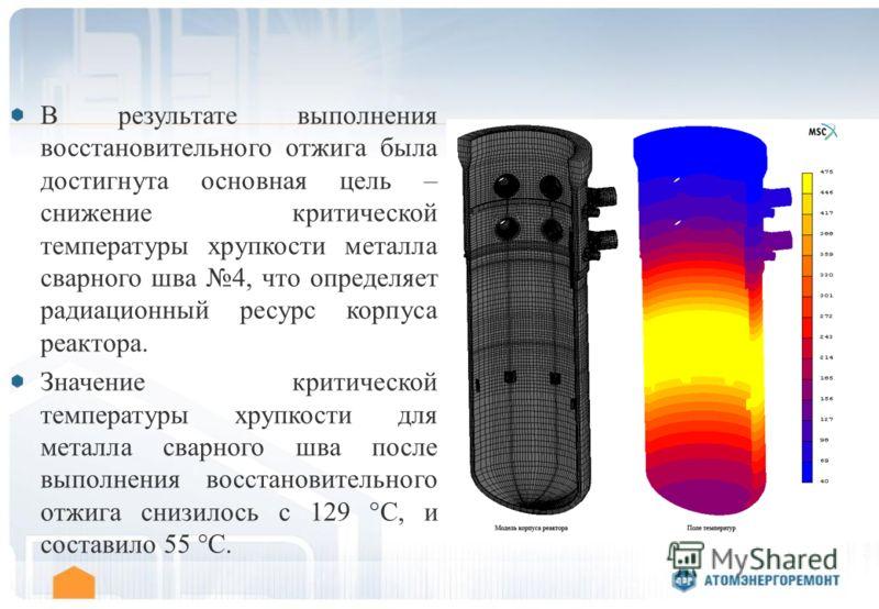 В результате выполнения восстановительного отжига была достигнута основная цель – снижение критической температуры хрупкости металла сварного шва 4, что определяет радиационный ресурс корпуса реактора. Значение критической температуры хрупкости для м