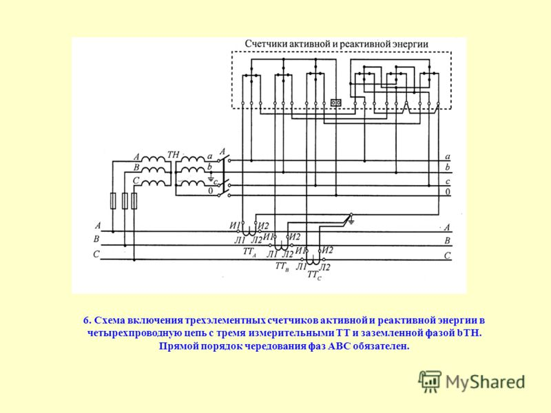 6. Схема включения трехэлементных счетчиков активной и реактивной энергии в четырехпроводную цепь с тремя измерительными ТТ и заземленной фазой bТН. Прямой порядок чередования фаз АВС обязателен.