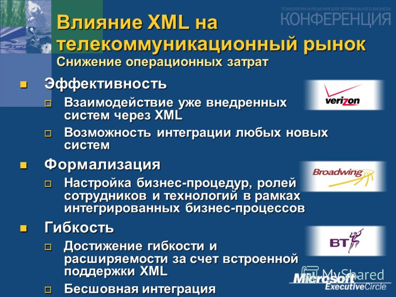 Влияние XML на телекоммуникационный рынок Снижение операционных затрат Эффективность Эффективность Взаимодействие уже внедренных систем через XML Взаимодействие уже внедренных систем через XML Возможность интеграции любых новых систем Возможность инт