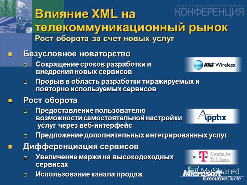 Влияние XML на телекоммуникационный рынок Рост оборота за счет новых услуг Безусловное новаторство Безусловное новаторство Сокращение сроков разработки и внедрения новых сервисов Сокращение сроков разработки и внедрения новых сервисов Прорыв в област