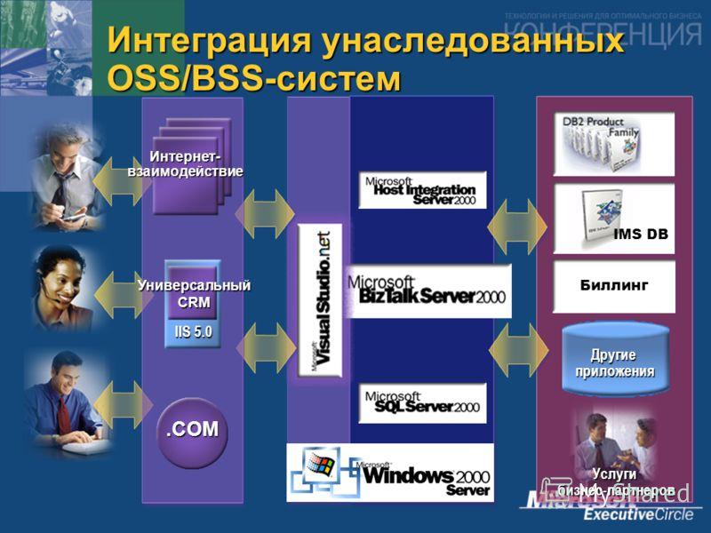 Интеграция унаследованных OSS/BSS-систем IMS DB Биллинг Другиеприложения Услугибизнес-партнеров Интернет-взаимодействие.COM IIS 5.0 УниверсальныйCRM